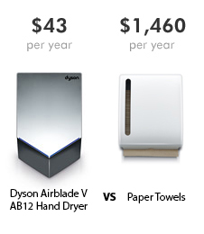 compare dyson airblade v hand dryer vs paper towels - Dyson Hand Dryer